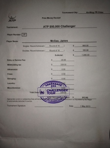 Prize Money Receipt for 2nd Round of Challenger